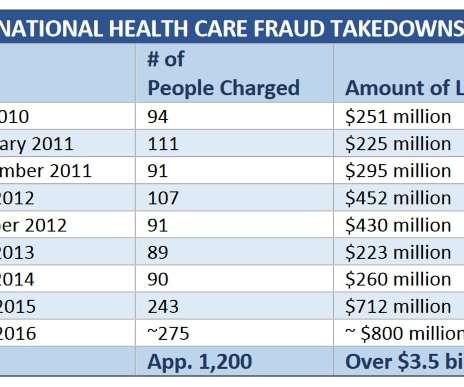 List Of Healthcare Companies In Kuwait