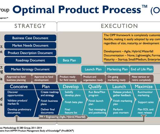 the importance of a product management framework